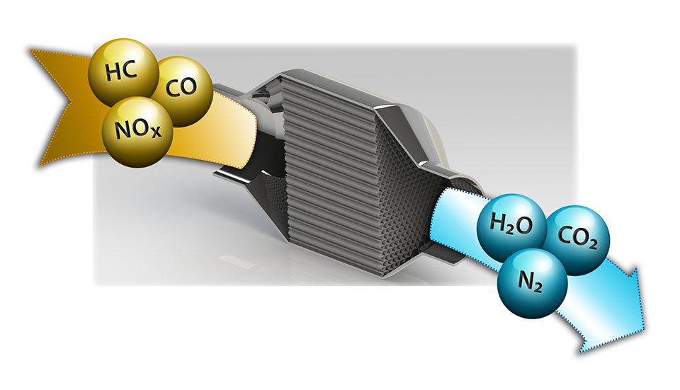NSCR (3-Way) Catalyst - Clean Emissions Products Inc.